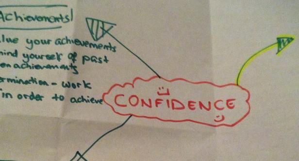 confidence 8