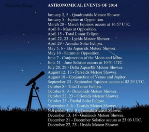 events 2014